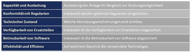 MCP Deutschland, Anlagenanalyse, Reinhard Korb